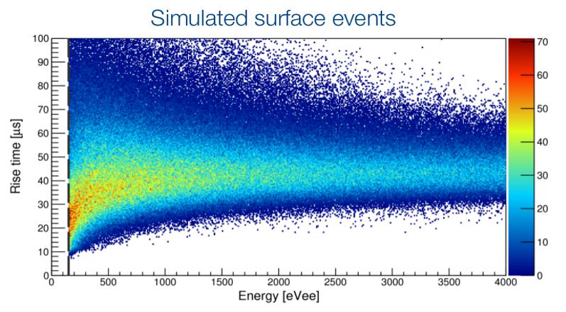 news-g-detector-simulations-1