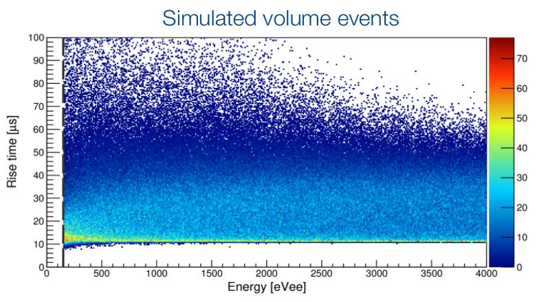 news-g-detector-simulations-2