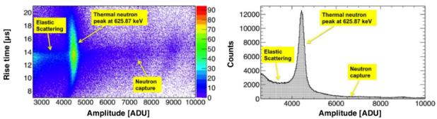 news-g-physics-applications-neutron-spectroscopy.png